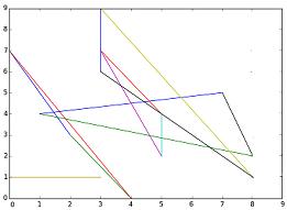 triangulos01