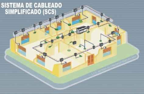 Instalaciones domesticas electricidad y un poco mas - Hacer instalacion electrica domestica ...