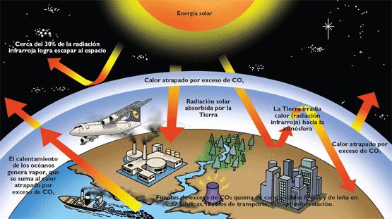 Energia solar definicion yahoo dating 3