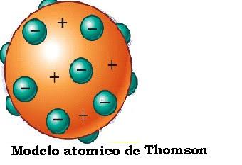 Teorías atómicas – QuimiFacil