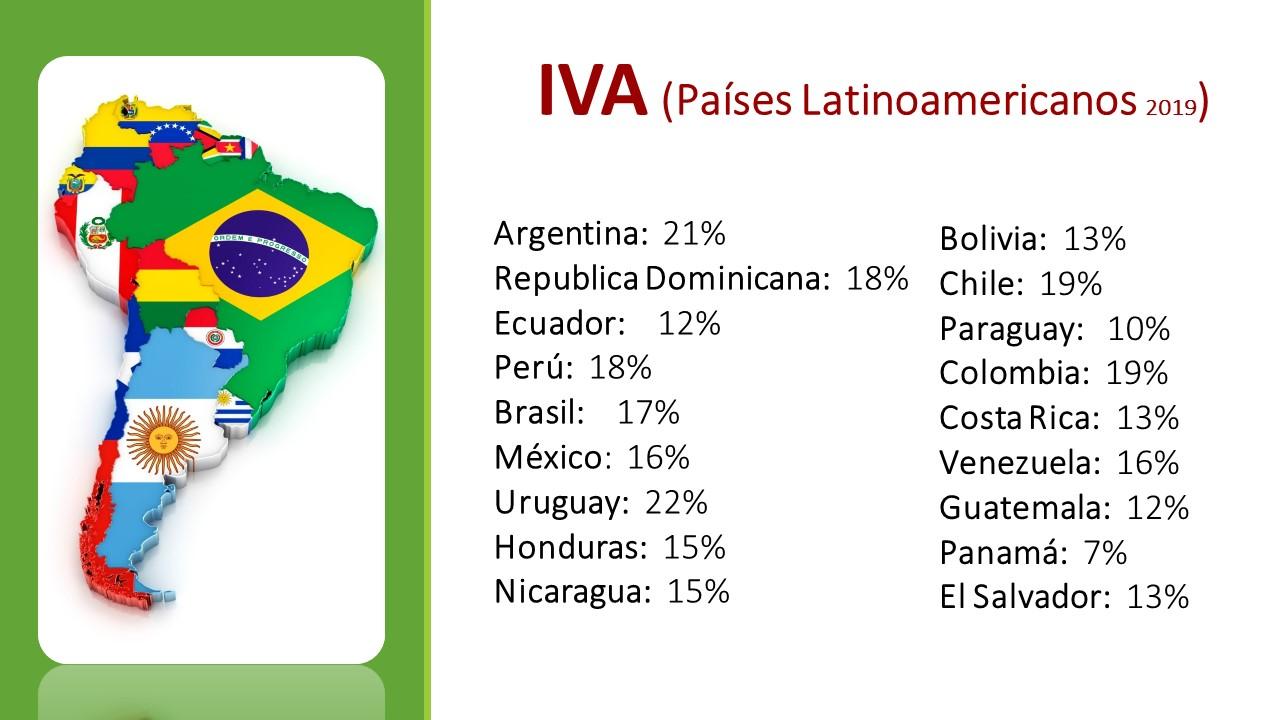 IVA en distintos países del Mundo