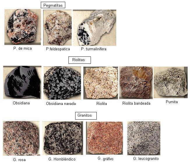 Josmvala que son las rocas igneas sedimentarias y - Tipos de piedras naturales ...