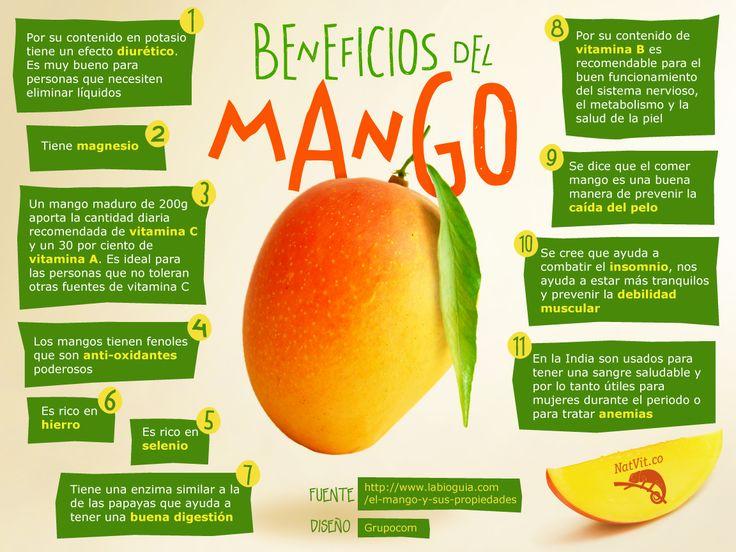 Green beauty - Frutas diureticas y laxantes ...