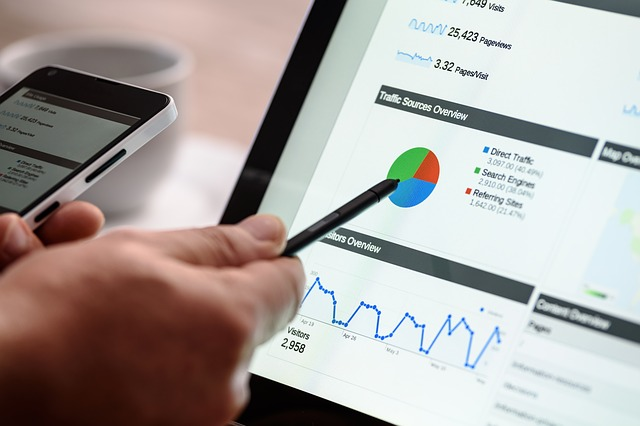 Medición en el marketing digital