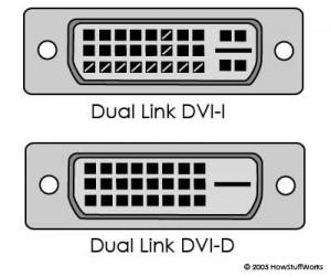 Tipos de Puerto DVI
