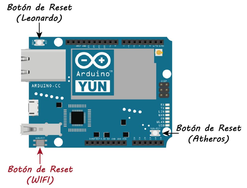 arduino-yun1-imagenconfiguracion