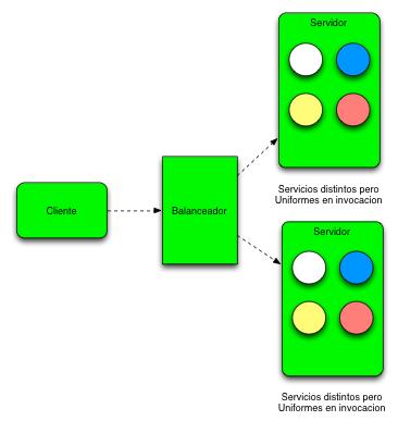 imagen_arquitectura_capas