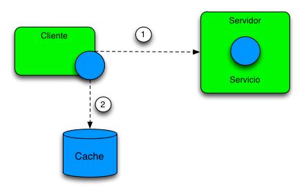 imagen_cache