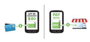 compras por internet aplicaciones monederos pagos de consumos servicios