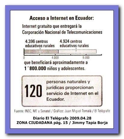 ACCESO A INTERNET EN ECUADOR