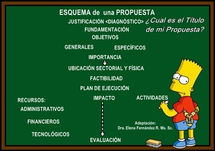 Estructura de una propuesta