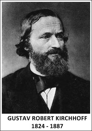 Gustav Kirchoff más que un pensador