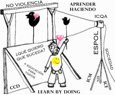 3-aprender-haciendo-20091108-no3