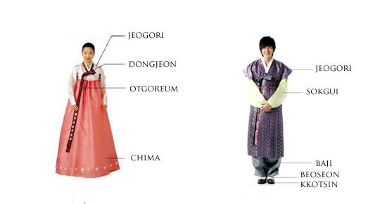 Traje Tipico De Japon Para Hombres